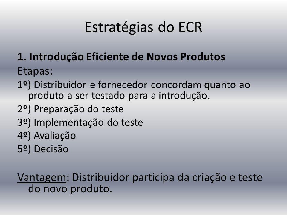 Estratégias do ECR 1. Introdução Eficiente de Novos Produtos Etapas: