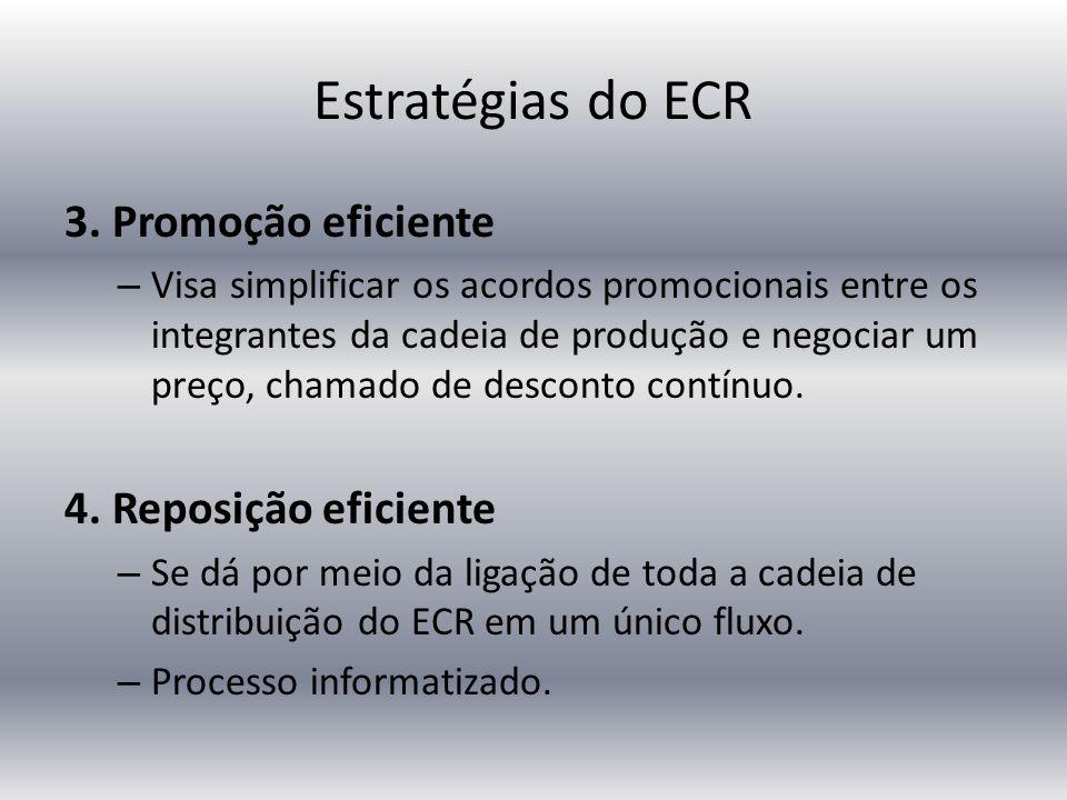 Estratégias do ECR 3. Promoção eficiente 4. Reposição eficiente