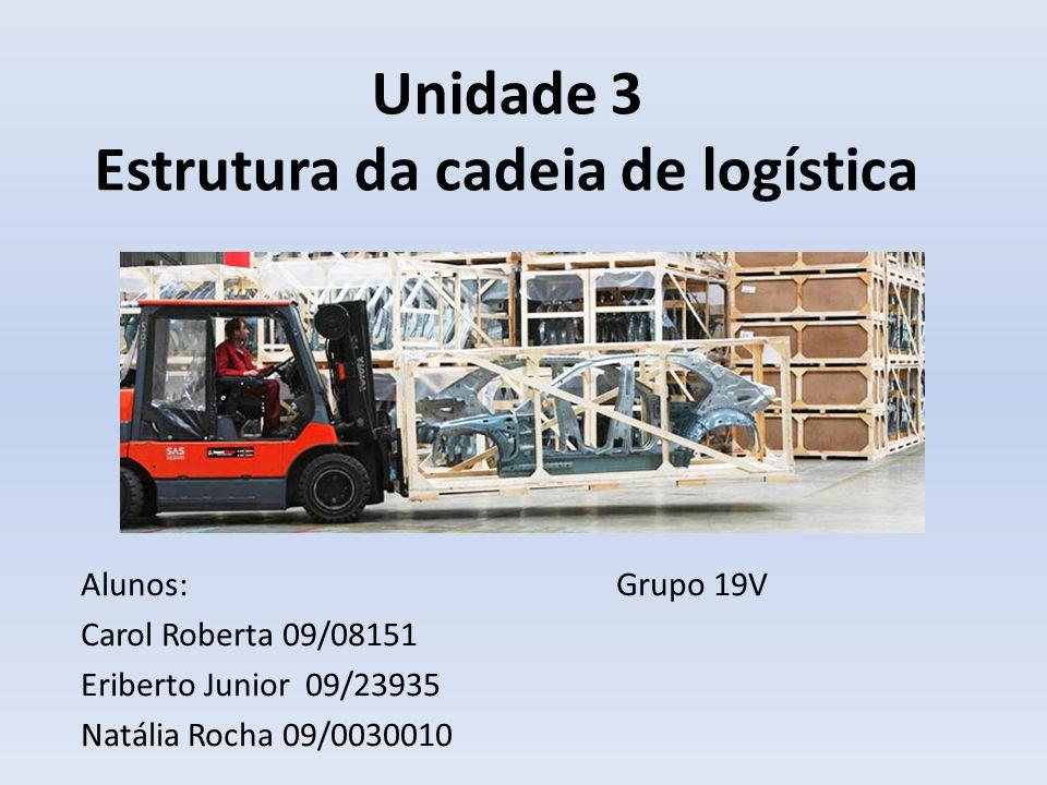 Unidade 3 Estrutura da cadeia de logística