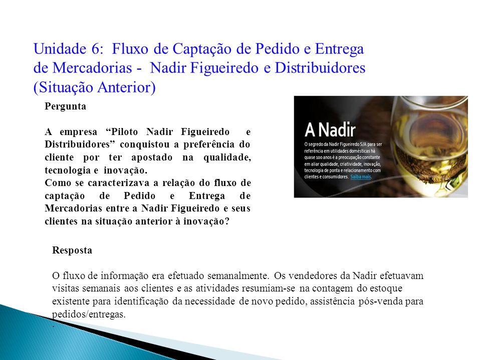 Unidade 6: Fluxo de Captação de Pedido e Entrega de Mercadorias - Nadir Figueiredo e Distribuidores (Situação Anterior)