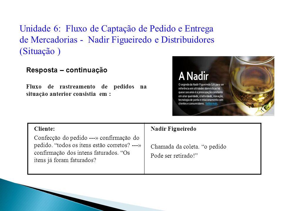 Unidade 6: Fluxo de Captação de Pedido e Entrega de Mercadorias - Nadir Figueiredo e Distribuidores (Situação )
