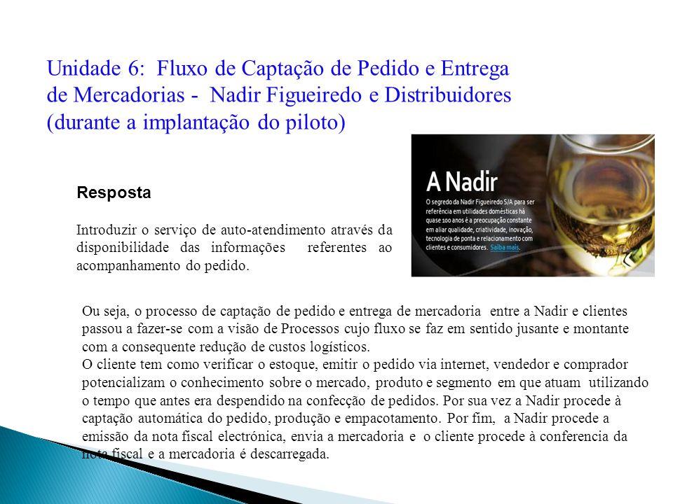 Unidade 6: Fluxo de Captação de Pedido e Entrega de Mercadorias - Nadir Figueiredo e Distribuidores (durante a implantação do piloto)