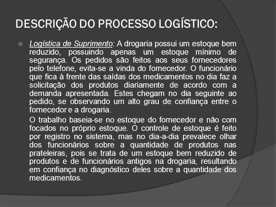 DESCRIÇÃO DO PROCESSO LOGÍSTICO: