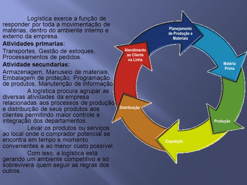 Logística exerce a função de responder por toda a movimentação de matérias, dentro do ambiente interno e externo da empresa.