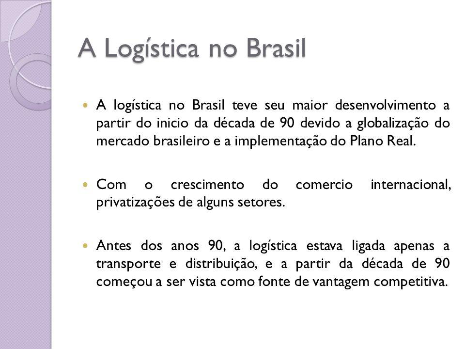 A Logística no Brasil