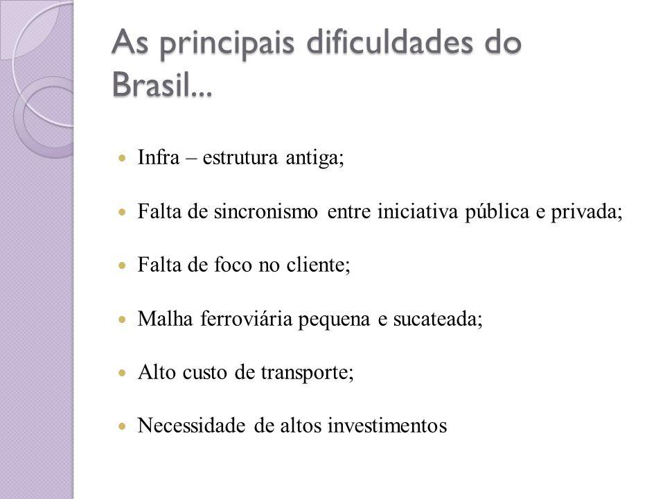 As principais dificuldades do Brasil...