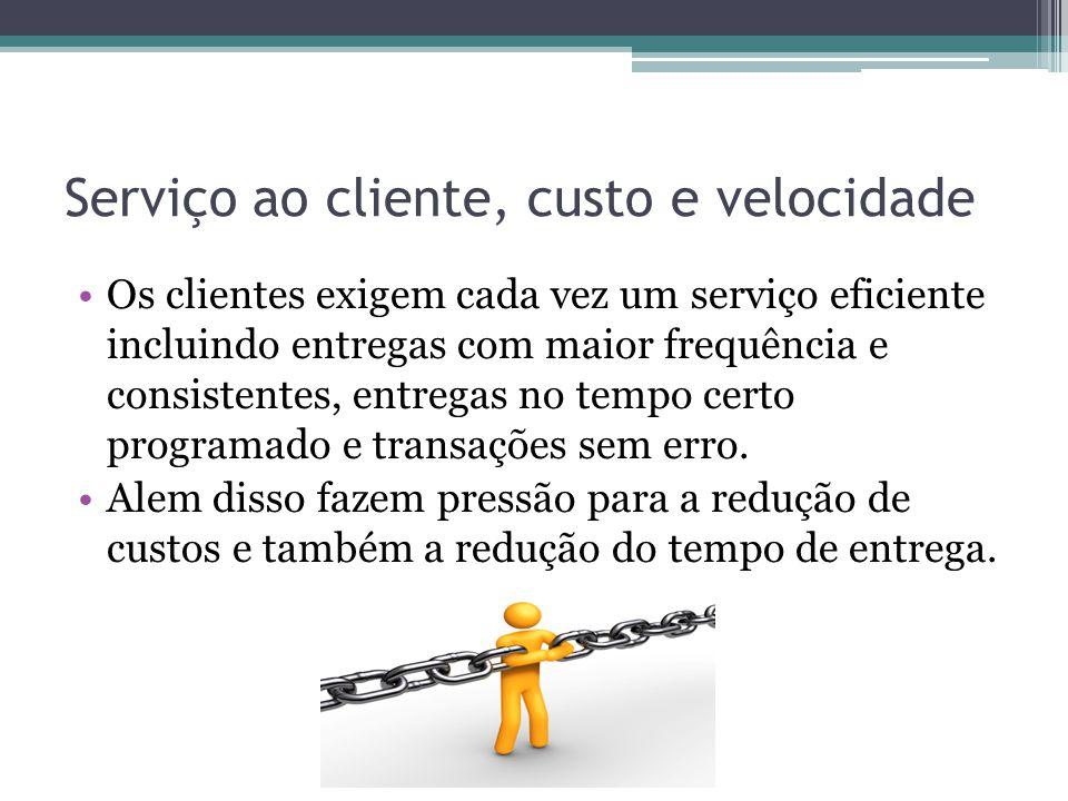 Serviço ao cliente, custo e velocidade