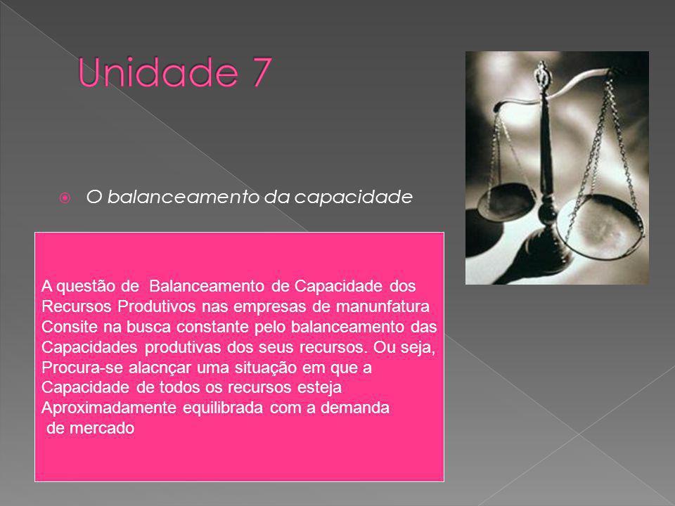 Unidade 7 O balanceamento da capacidade