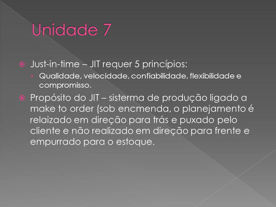 Unidade 7 Just-in-time – JIT requer 5 princípios: