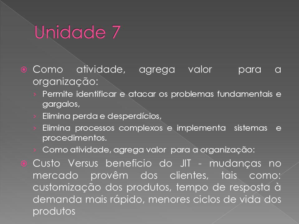 Unidade 7 Como atividade, agrega valor para a organização: