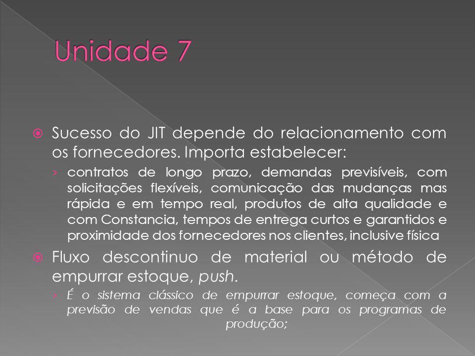 Unidade 7 Sucesso do JIT depende do relacionamento com os fornecedores. Importa estabelecer: