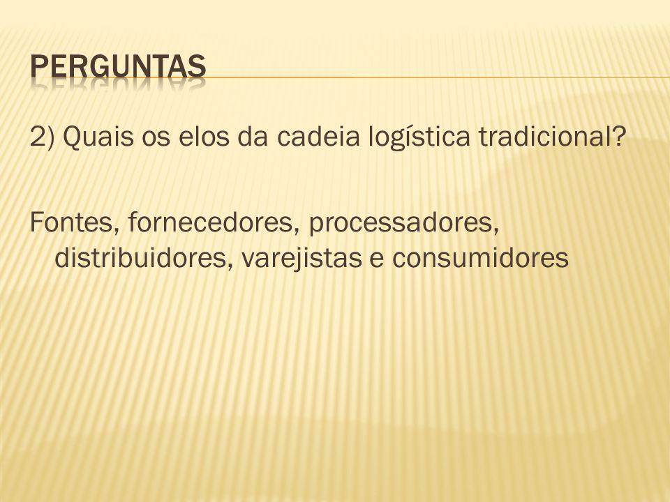 perguntas 2) Quais os elos da cadeia logística tradicional.