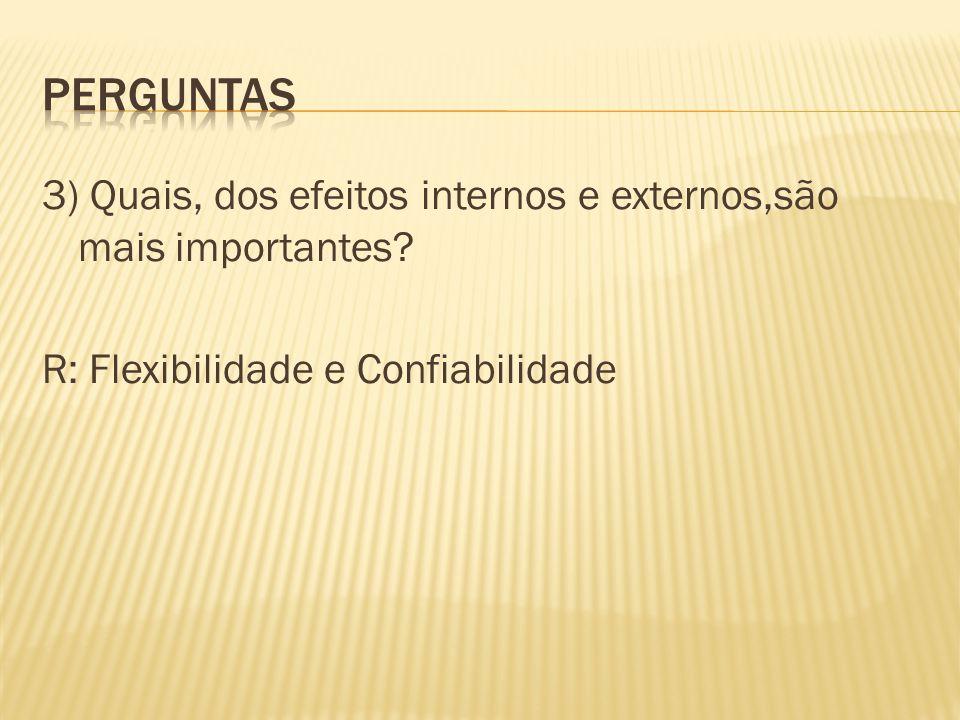 perguntas 3) Quais, dos efeitos internos e externos,são mais importantes.