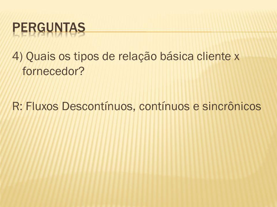 perguntas 4) Quais os tipos de relação básica cliente x fornecedor.