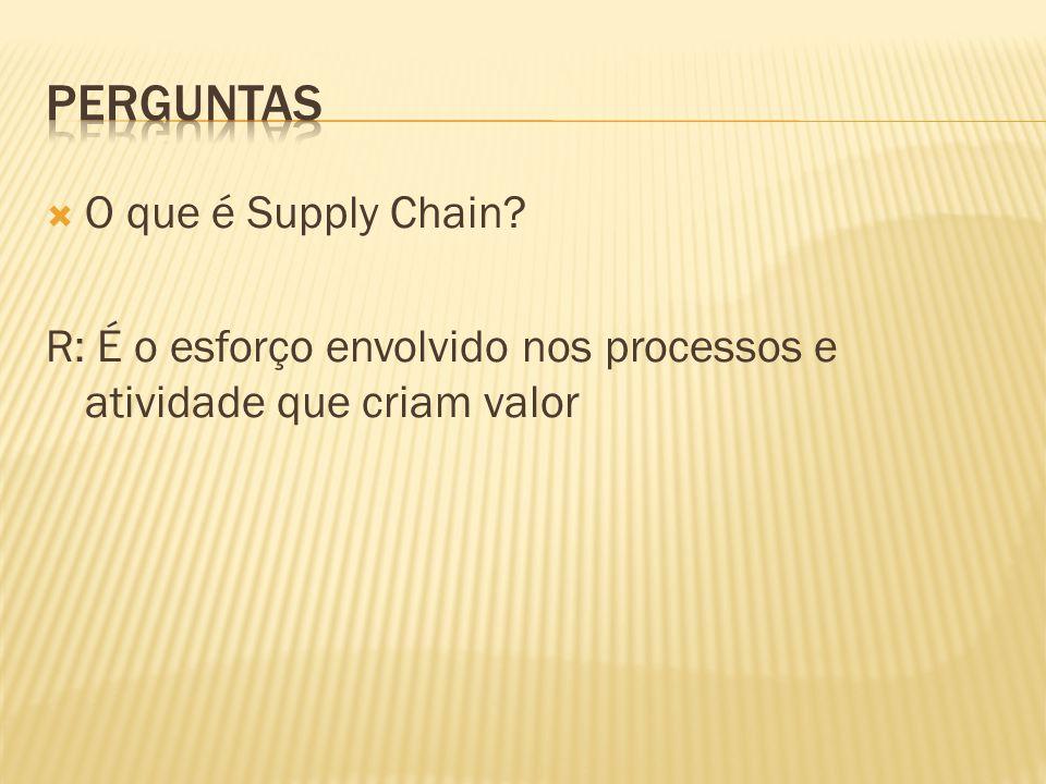 perguntas O que é Supply Chain