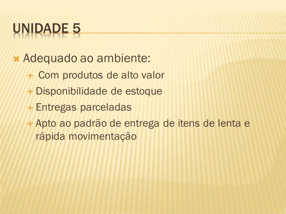 Unidade 5 Adequado ao ambiente: Com produtos de alto valor