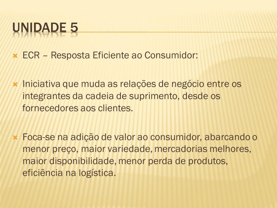 Unidade 5 ECR – Resposta Eficiente ao Consumidor: