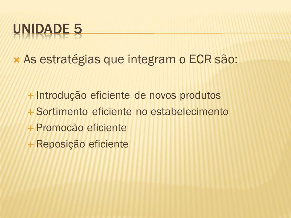 Unidade 5 As estratégias que integram o ECR são: