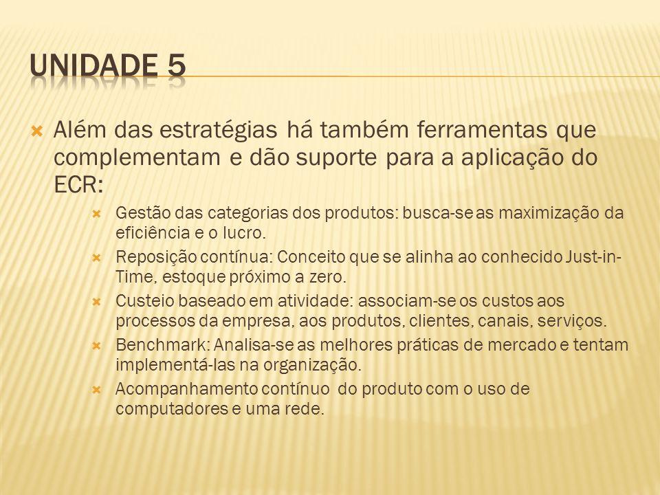 Unidade 5 Além das estratégias há também ferramentas que complementam e dão suporte para a aplicação do ECR: