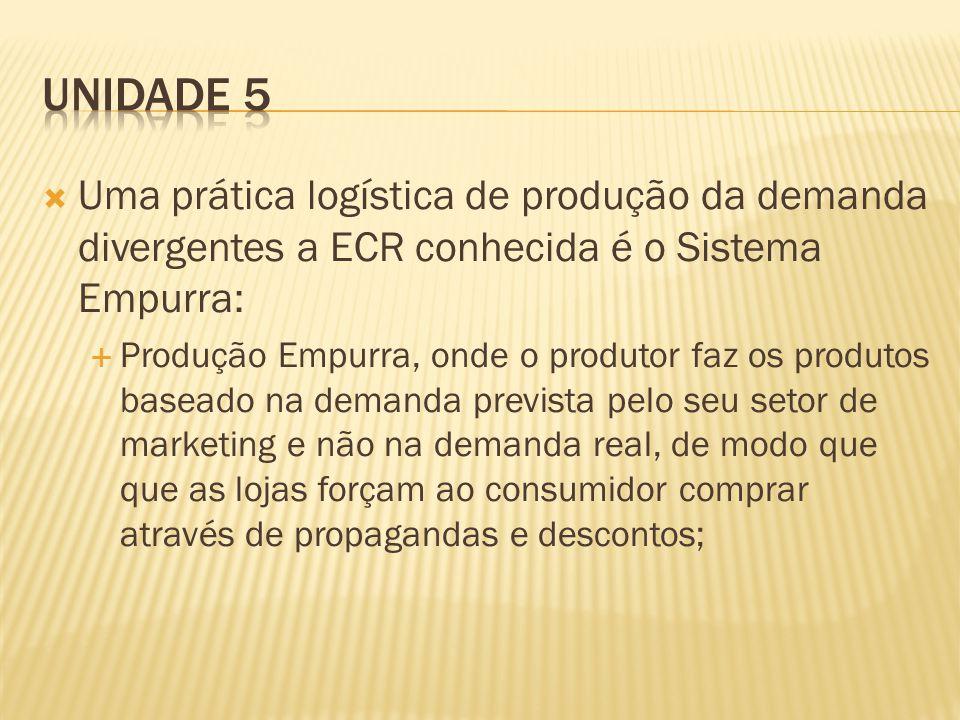 Unidade 5 Uma prática logística de produção da demanda divergentes a ECR conhecida é o Sistema Empurra: