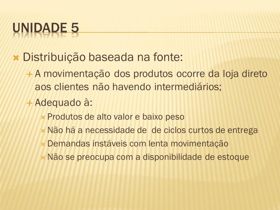 Unidade 5 Distribuição baseada na fonte: