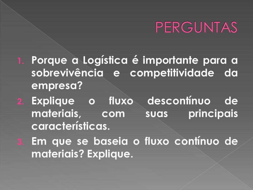 PERGUNTAS Porque a Logística é importante para a sobrevivência e competitividade da empresa