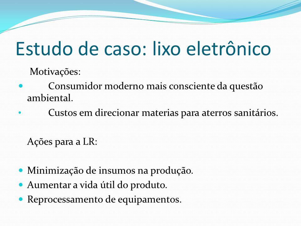 Estudo de caso: lixo eletrônico