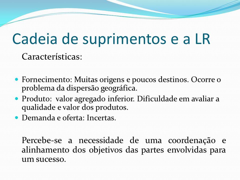 Cadeia de suprimentos e a LR