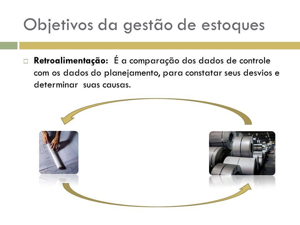 Objetivos da gestão de estoques