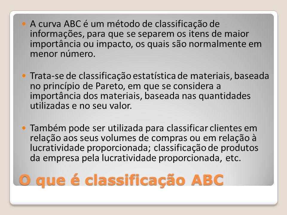O que é classificação ABC