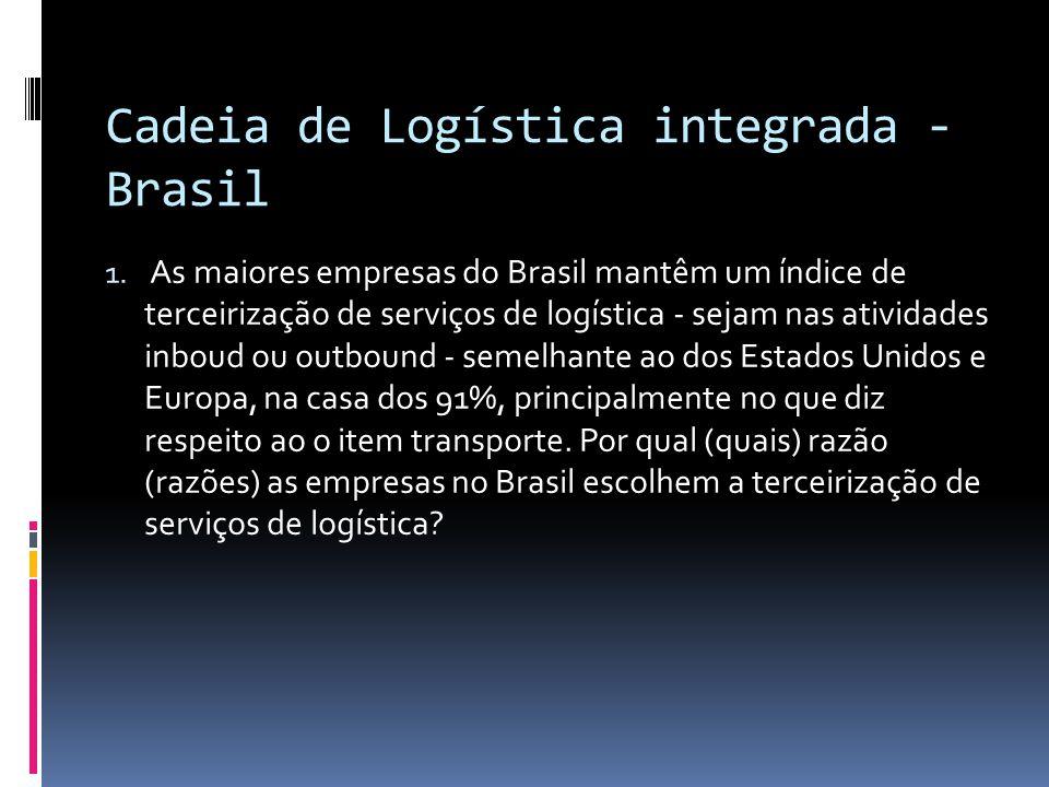 Cadeia de Logística integrada - Brasil