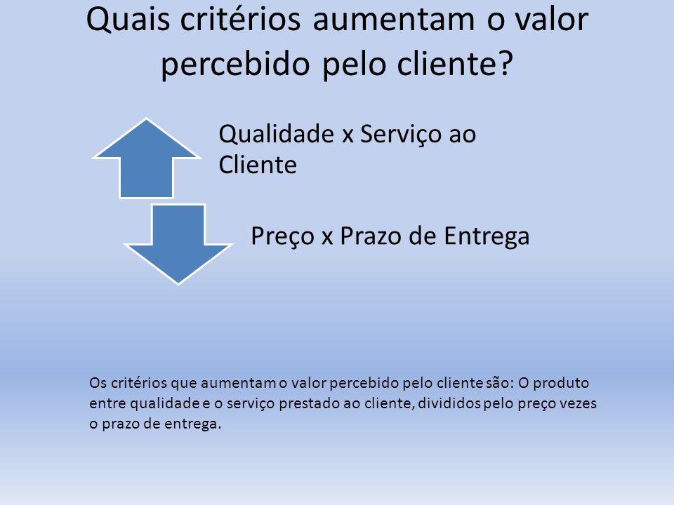 Quais critérios aumentam o valor percebido pelo cliente