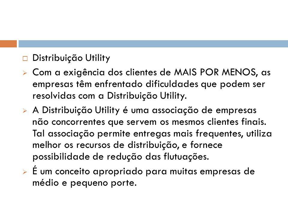 Distribuição Utility