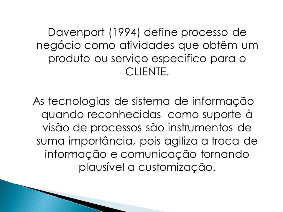 Davenport (1994) define processo de negócio como atividades que obtêm um produto ou serviço específico para o CLIENTE.