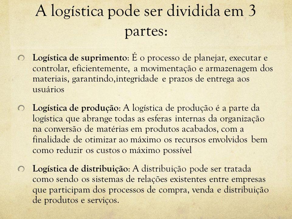 A logística pode ser dividida em 3 partes: