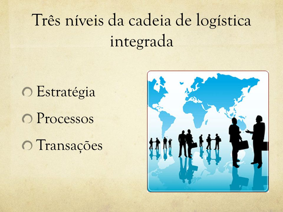 Três níveis da cadeia de logística integrada