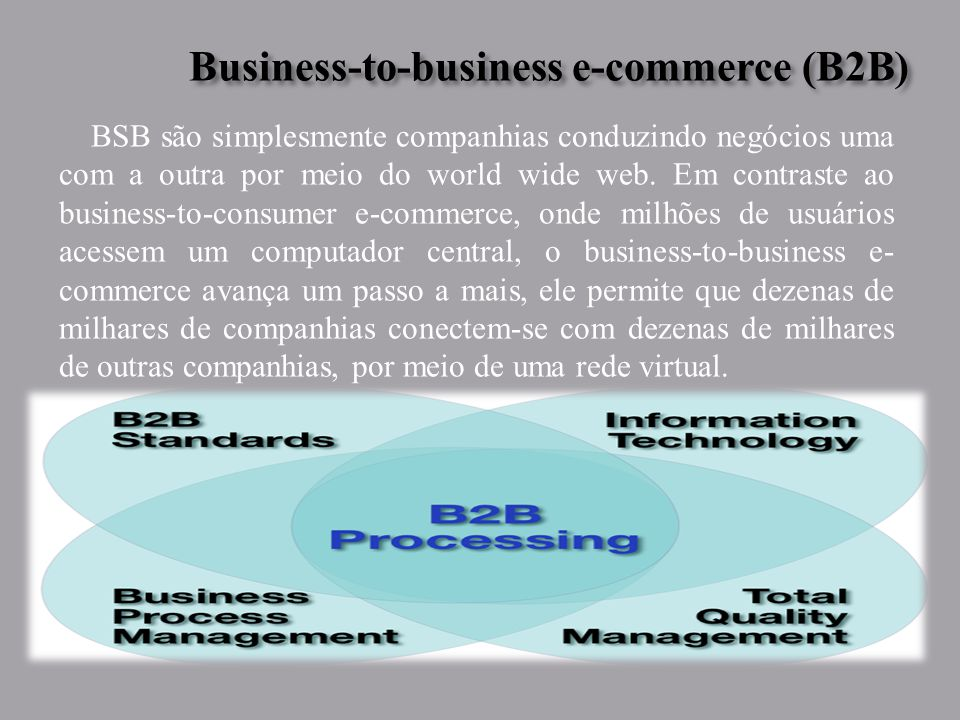 Business-to-business e-commerce (B2B)