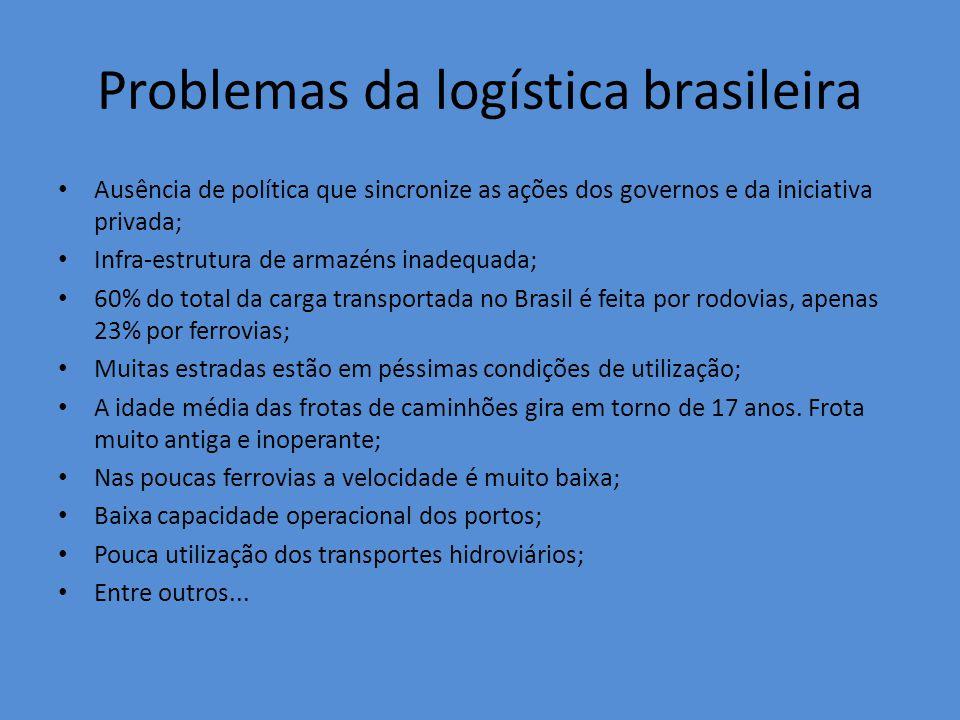 Problemas da logística brasileira