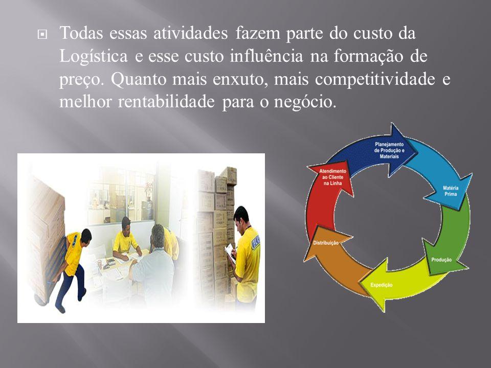 Todas essas atividades fazem parte do custo da Logística e esse custo influência na formação de preço.