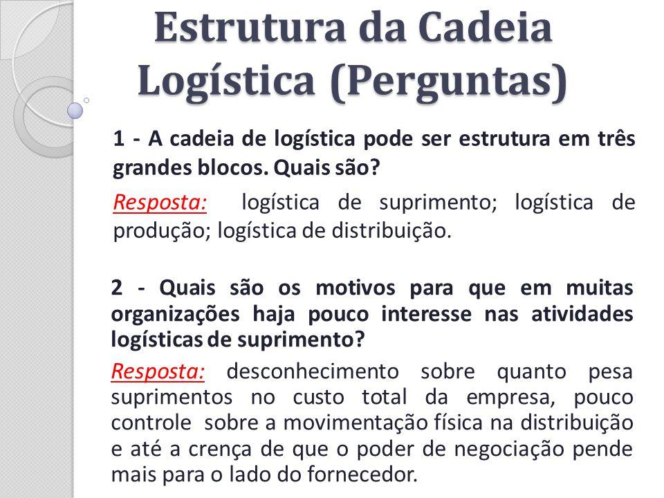 Estrutura da Cadeia Logística (Perguntas)