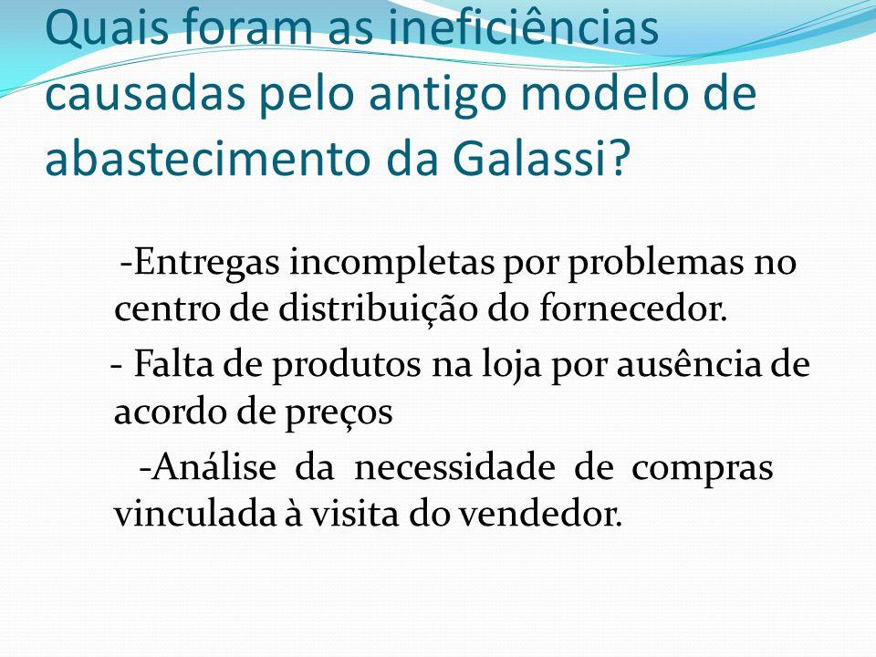 Quais foram as ineficiências causadas pelo antigo modelo de abastecimento da Galassi
