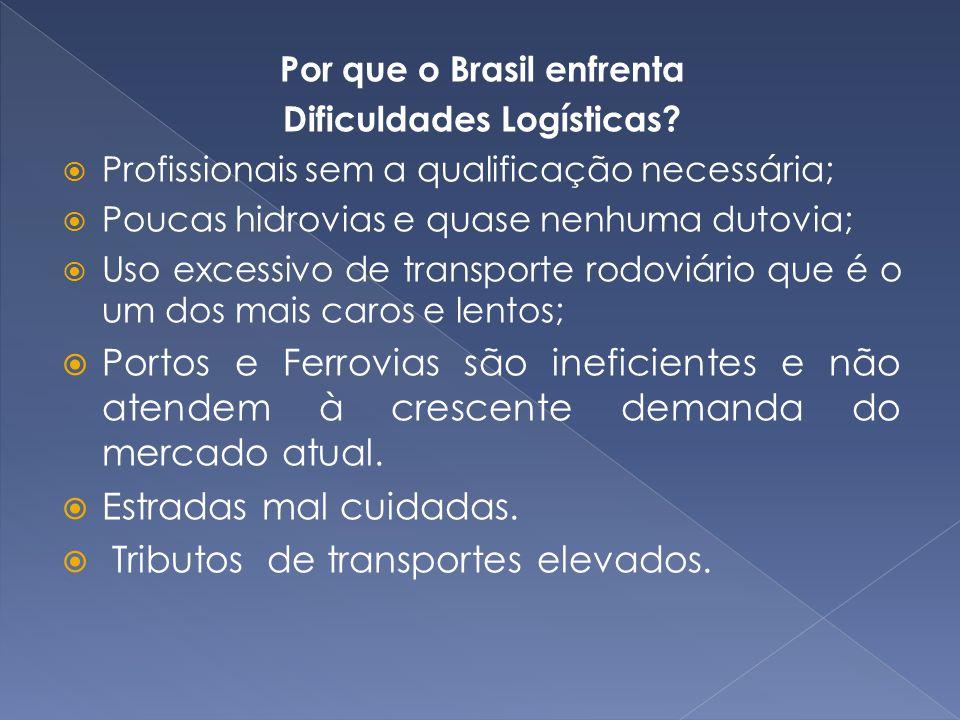 Por que o Brasil enfrenta Dificuldades Logísticas