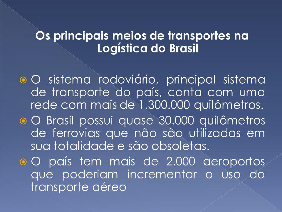 Os principais meios de transportes na Logística do Brasil