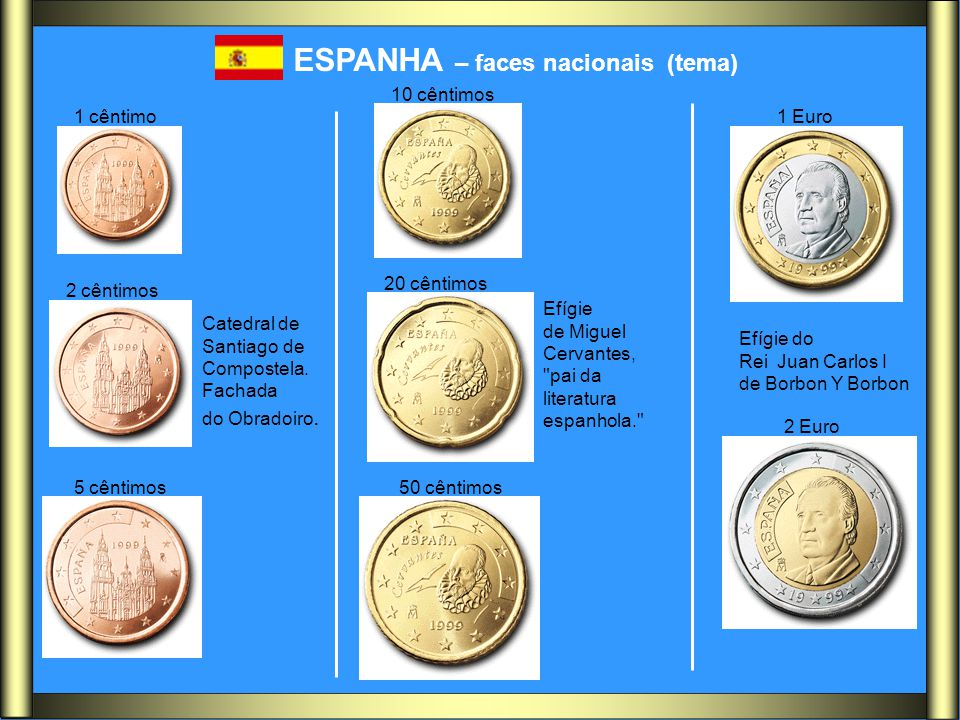 ESPANHA – faces nacionais (tema)