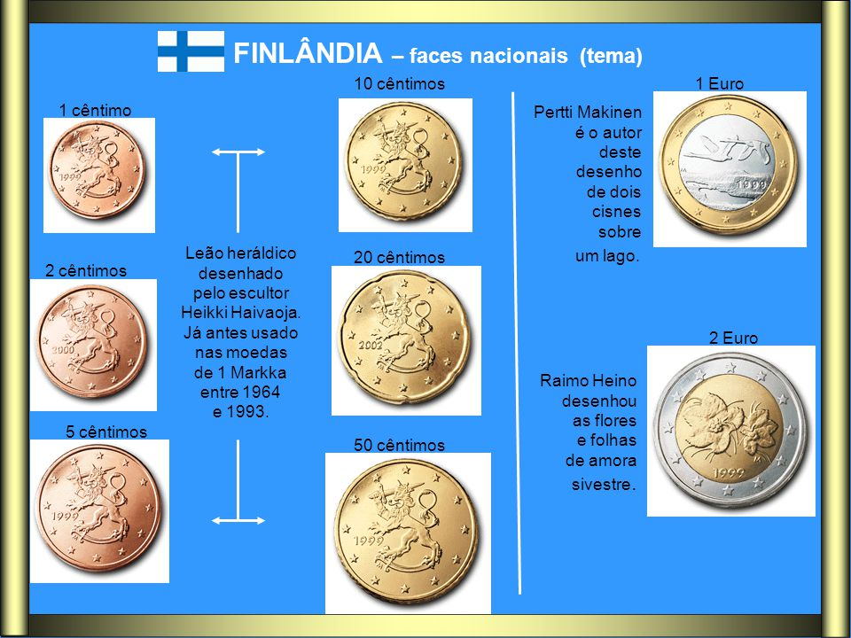 FINLÂNDIA – faces nacionais (tema)