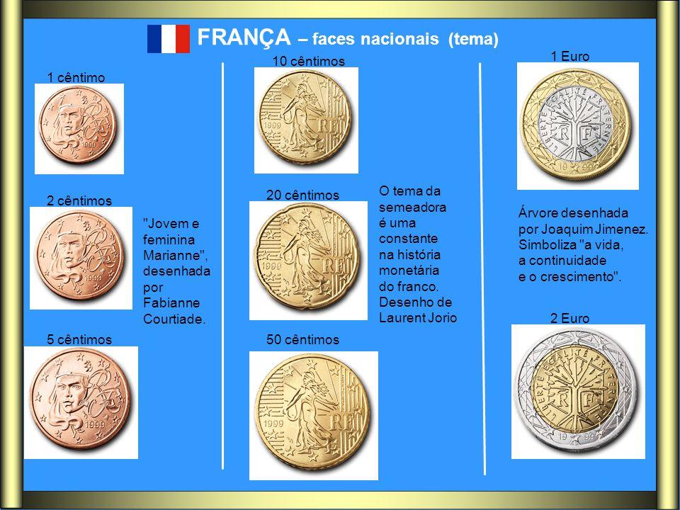 FRANÇA – faces nacionais (tema)
