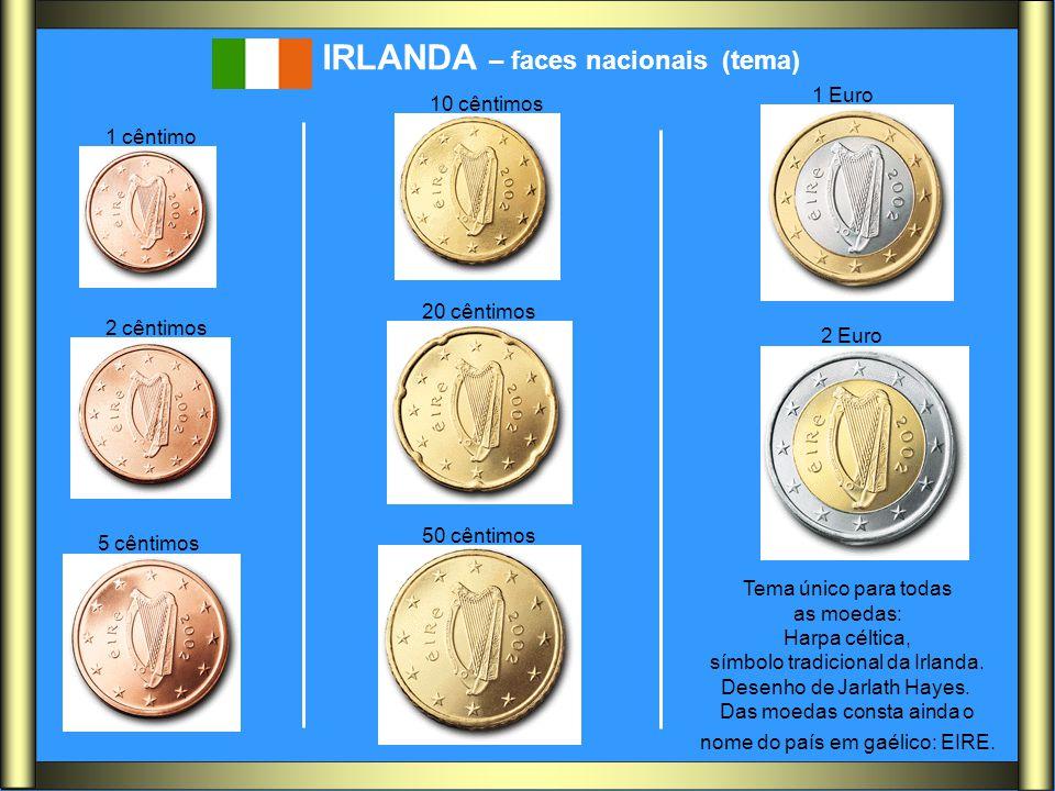 IRLANDA – faces nacionais (tema)