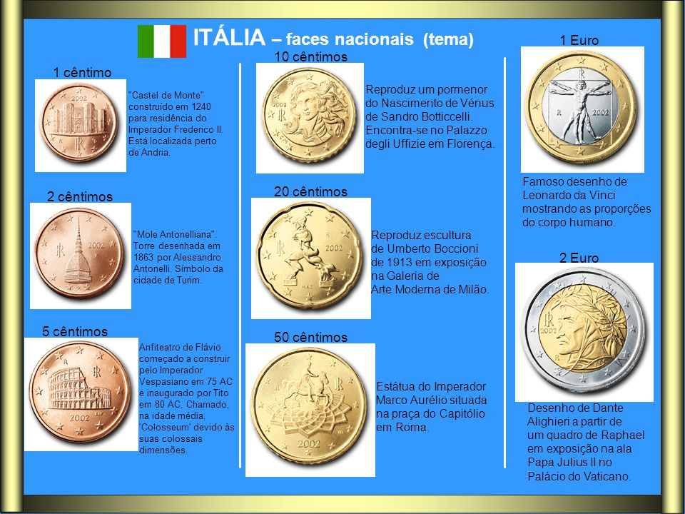 ITÁLIA – faces nacionais (tema)