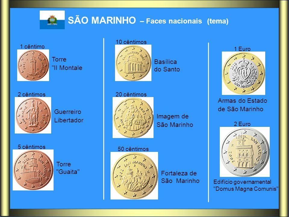 SÃO MARINHO – Faces nacionais (tema)
