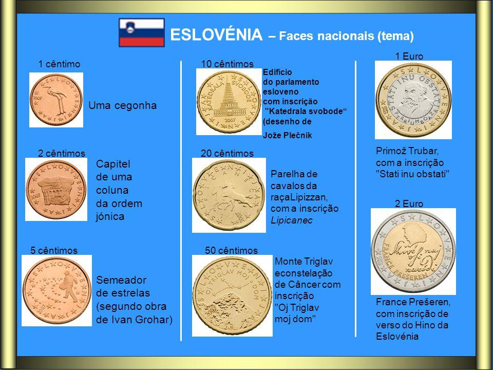 ESLOVÉNIA – Faces nacionais (tema)